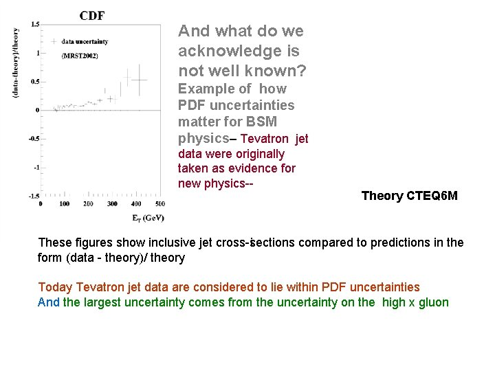 And what do we acknowledge is not well known? Example of how PDF uncertainties