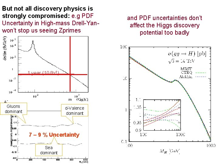 But not all discovery physics is strongly compromised: e. g PDF Uncertainty in High-mass