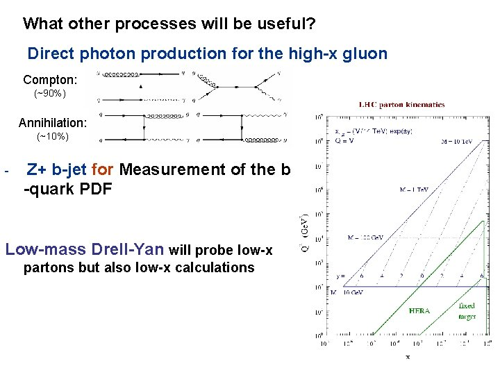 What other processes will be useful? Direct photon production for the high-x gluon Compton: