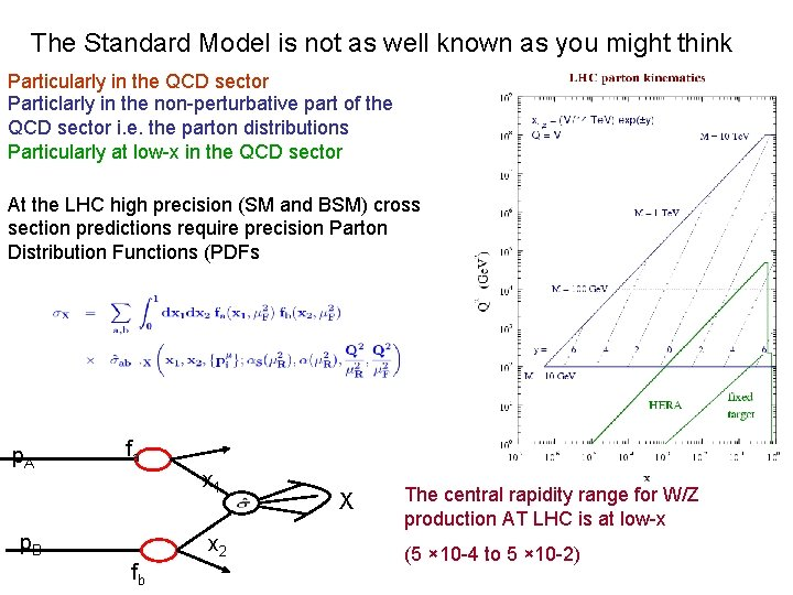 The Standard Model is not as well known as you might think Particularly in