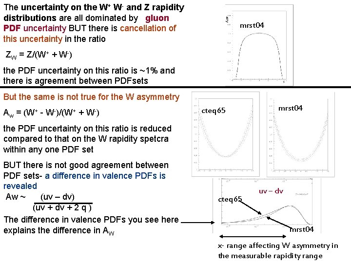 The uncertainty on the W+ W- and Z rapidity distributions are all dominated by