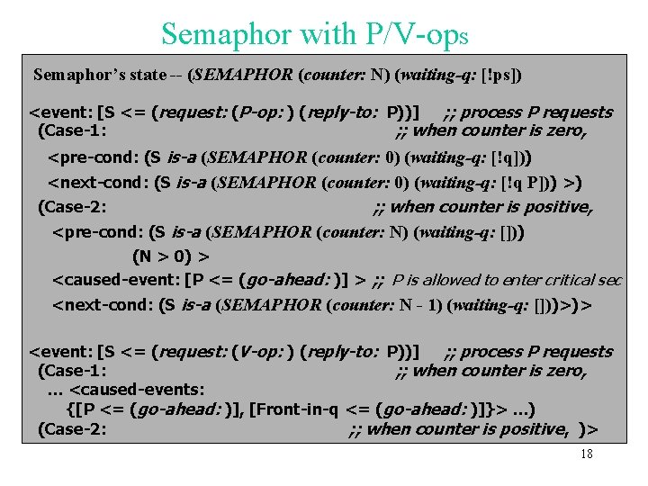 Semaphor with P/V-ops Semaphor's state -- (SEMAPHOR (counter: N) (waiting-q: [!ps]) <event: [S <=