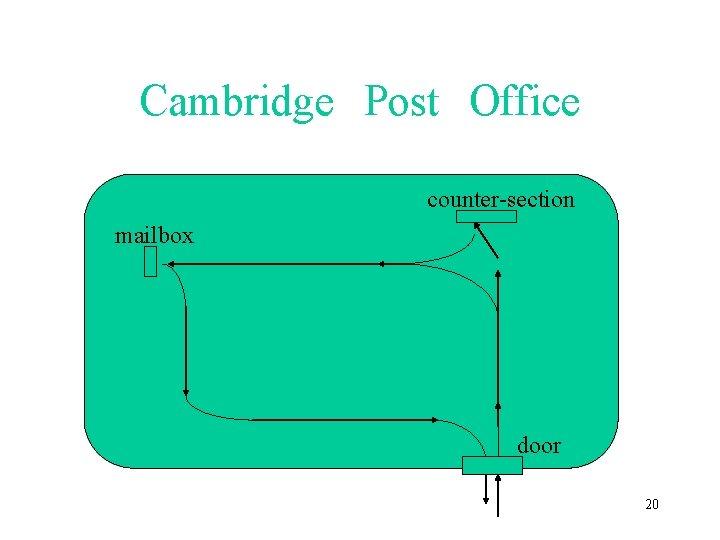 Cambridge Post Office         counter-section mailbox door 20