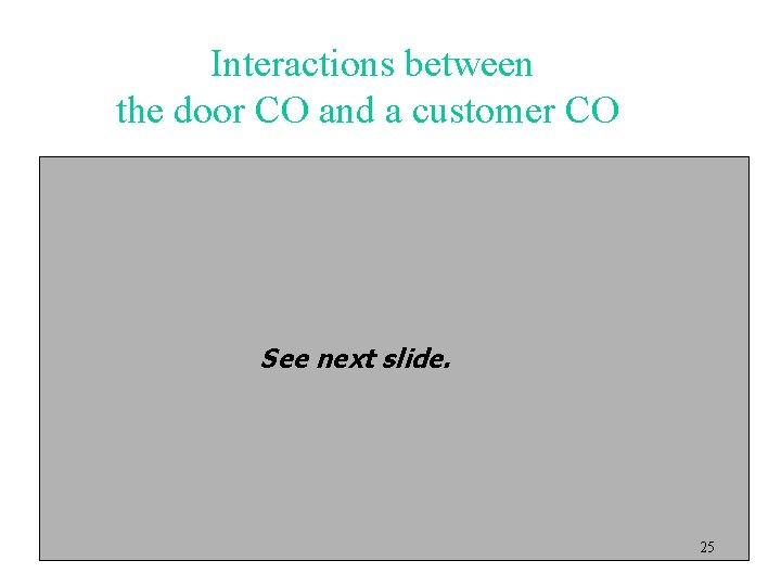Interactions between the door CO and a customer CO See next slide. 25