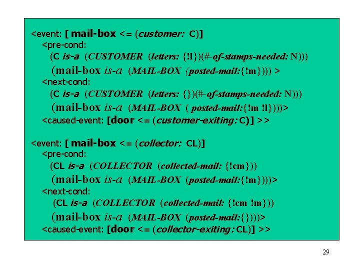 <event: [ mail-box <= (customer: C)] <pre-cond: (C is-a (CUSTOMER (letters: {!l})(#-of-stamps-needed: N))) (mail-box