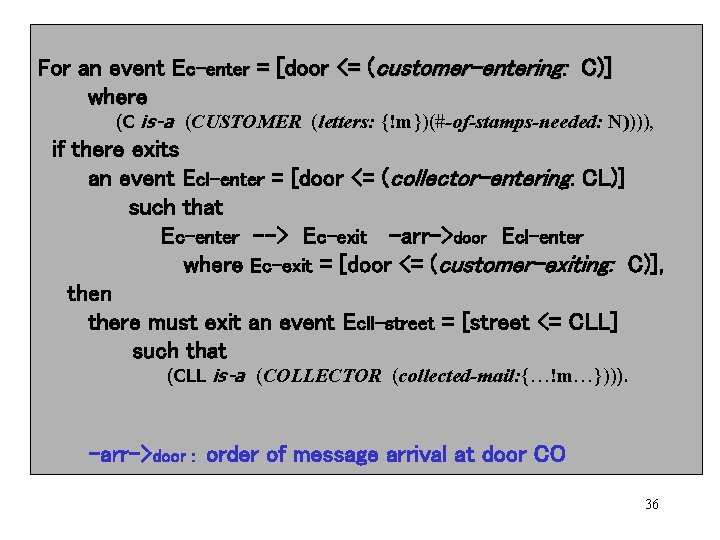 For an event Ec-enter = [door <= (customer-entering: C)] where (C is-a (CUSTOMER (letters: