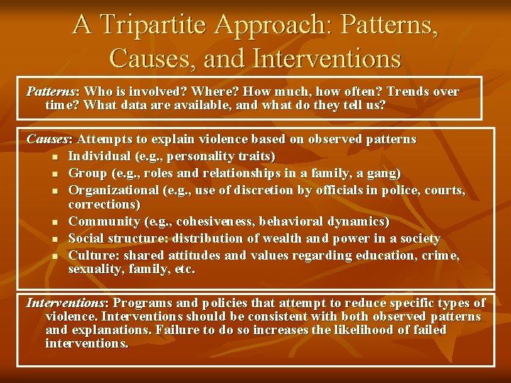 A Tripartite Approach: Patterns, Causes, and Interventions Patterns: Who is involved? Where? How much,