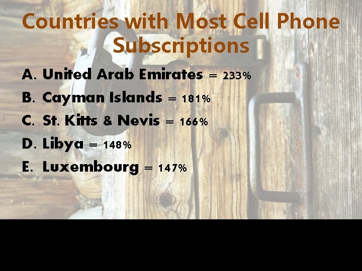 Countries with Most Cell Phone Subscriptions A. B. C. D. E. United Arab Emirates