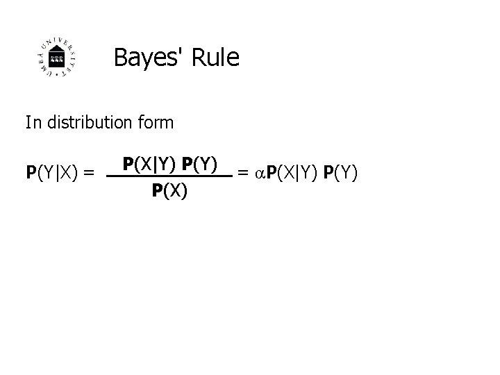Bayes' Rule In distribution form P(Y X) = P(X Y) P(Y) = P(X Y) P(X)