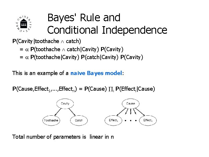 Bayes' Rule and Conditional Independence P(Cavity toothache catch) = P(toothache catch Cavity) P(Cavity) = P(toothache Cavity) P(catch Cavity)