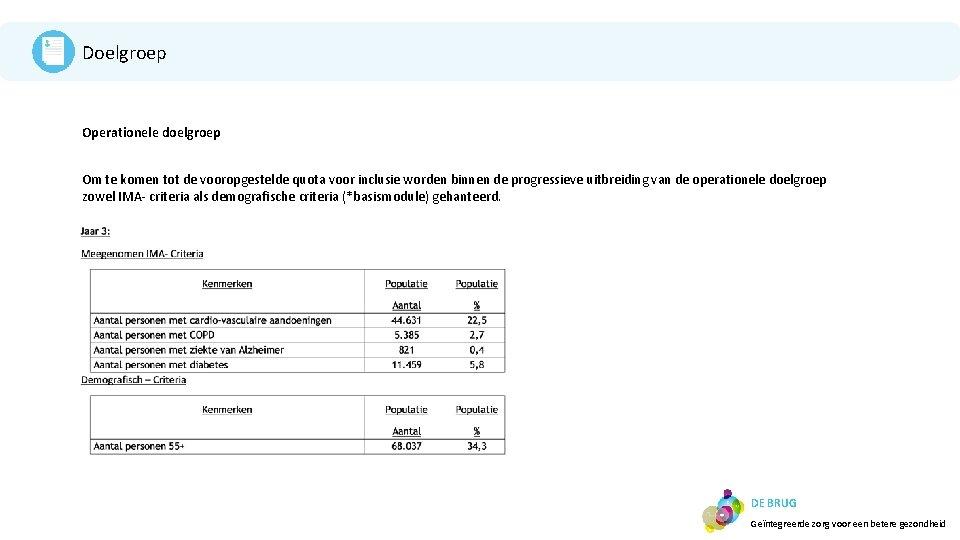 Doelgroep Operationele doelgroep Om te komen tot de vooropgestelde quota voor inclusie worden binnen
