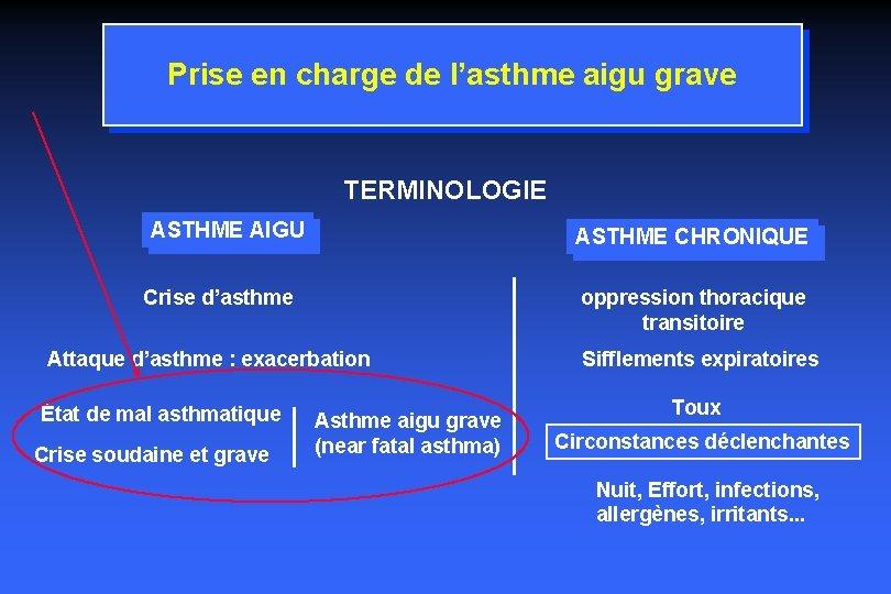 Prise en charge de l'asthme aigu grave TERMINOLOGIE ASTHME AIGU ASTHME CHRONIQUE Crise d'asthme