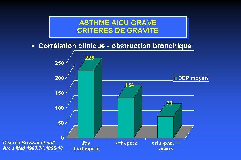 ASTHME AIGU GRAVE CRITERES DE GRAVITE • Corrélation clinique - obstruction bronchique D'aprés Brenner