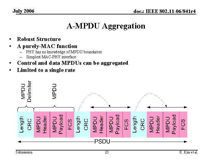 July 2006 doc. : IEEE 802. 11 -06/841 r 4 A-MPDU Aggregation • Robust