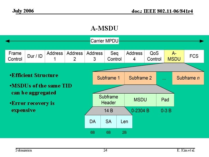 July 2006 doc. : IEEE 802. 11 -06/841 r 4 A-MSDU • Efficient Structure