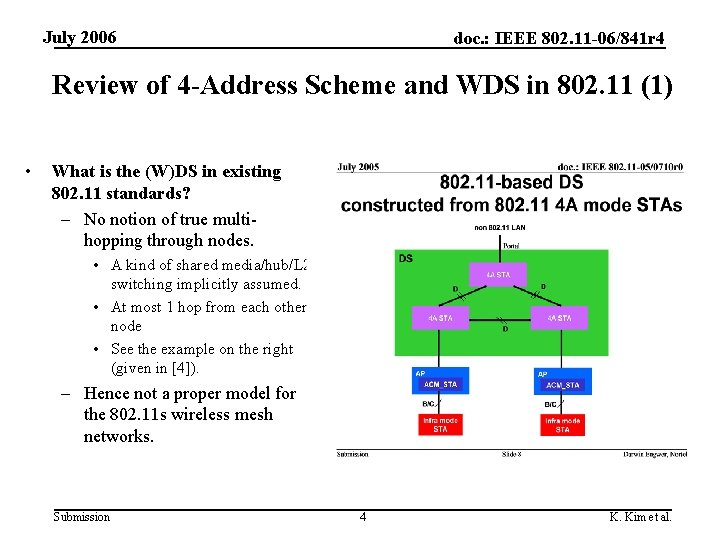 July 2006 doc. : IEEE 802. 11 -06/841 r 4 Review of 4 -Address