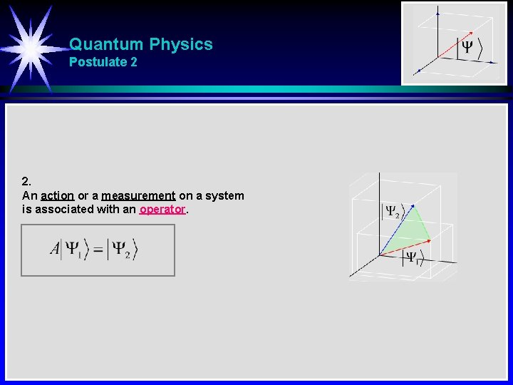 Quantum Physics Postulate 2 2. An action or a measurement on a system is