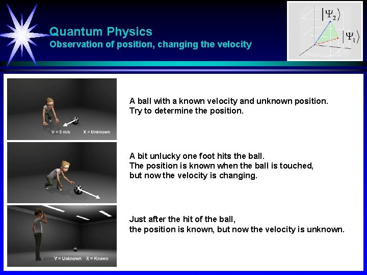 Quantum Physics Observation of position, changing the velocity A ball with a known velocity