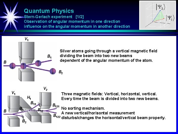Quantum Physics Stern-Gerlach experiment [1/2] Observation of angular momentum in one direction influence on