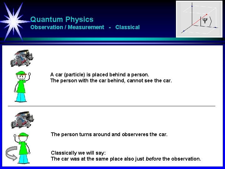 Quantum Physics Observation / Measurement - Classical A car (particle) is placed behind a
