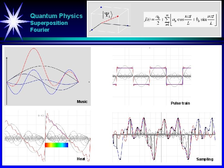 Quantum Physics Superposition Fourier Music Heat Pulse train Sampling