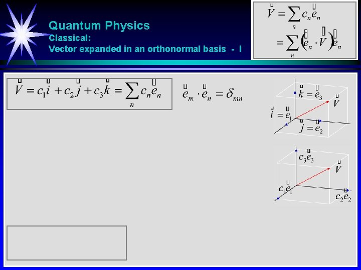 Quantum Physics Classical: Vector expanded in an orthonormal basis - I