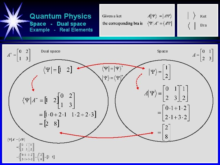 Quantum Physics Ket Space - Dual space Bra Example - Real Elements Dual space