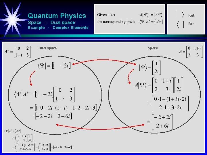 Quantum Physics Bra Ket Space - Dual space Ket Bra Example - Complex Elements