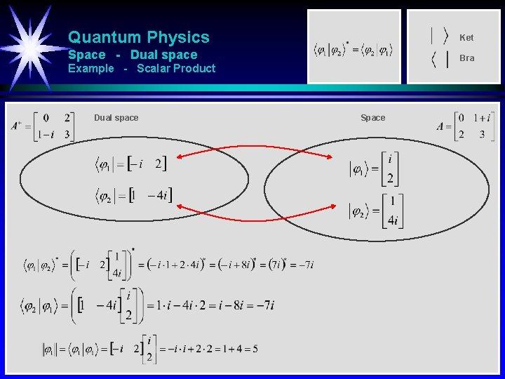 Quantum Physics Ket Space - Dual space Bra Example - Scalar Product Dual space