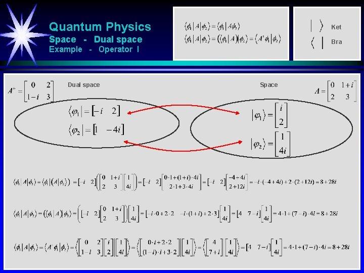 Quantum Physics Ket Space - Dual space Bra Example - Operator I Dual space