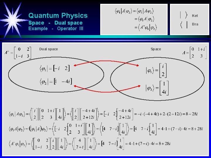 Quantum Physics Ket Space - Dual space Bra Example - Operator III Dual space