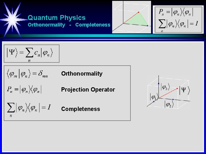 Quantum Physics Orthonormality - Completeness Orthonormality Projection Operator Completeness