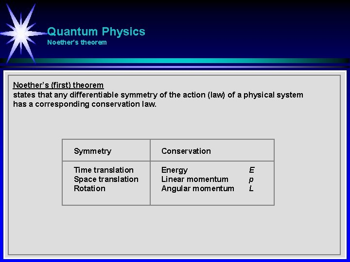 Quantum Physics Noether's theorem Noether's (first) theorem states that any differentiable symmetry of the