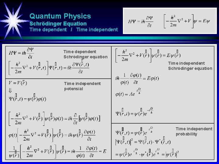 Quantum Physics Schrödinger Equation Time dependent / Time independent Time dependent Schrödinger equation Time