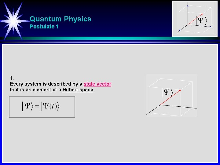 Quantum Physics Postulate 1 1. Every system is described by a state vector that