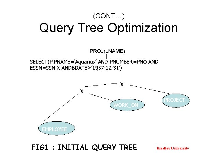 (CONT…) Query Tree Optimization PROJ(LNAME) SELECT(P. PNAME='Aquarius' AND PNUMBER=PNO AND ESSN=SSN X ANDBDATE>' 1957