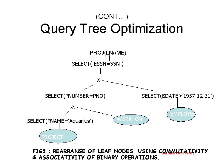 (CONT…) Query Tree Optimization PROJ(LNAME) SELECT( ESSN=SSN ) X SELECT(PNUMBER=PNO) SELECT(BDATE>' 1957 -12 -31')