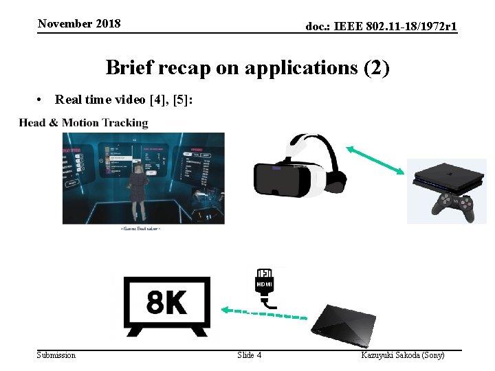 November 2018 doc. : IEEE 802. 11 -18/1972 r 1 Brief recap on applications