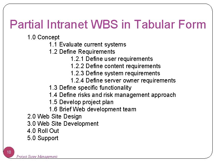 Partial Intranet WBS in Tabular Form 1. 0 Concept 1. 1 Evaluate current systems