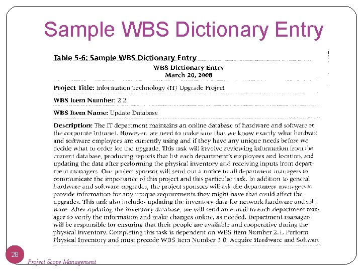 Sample WBS Dictionary Entry 28 Project Scope Management