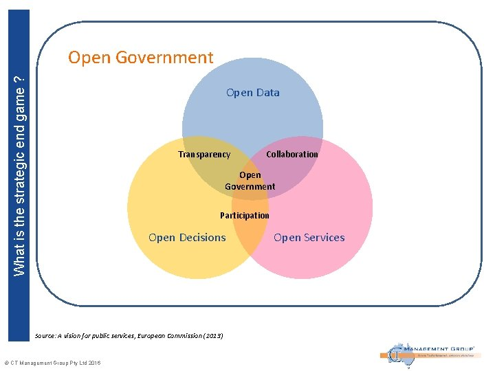 What is the strategic end game ? Open Government Open Data Transparency Collaboration Open
