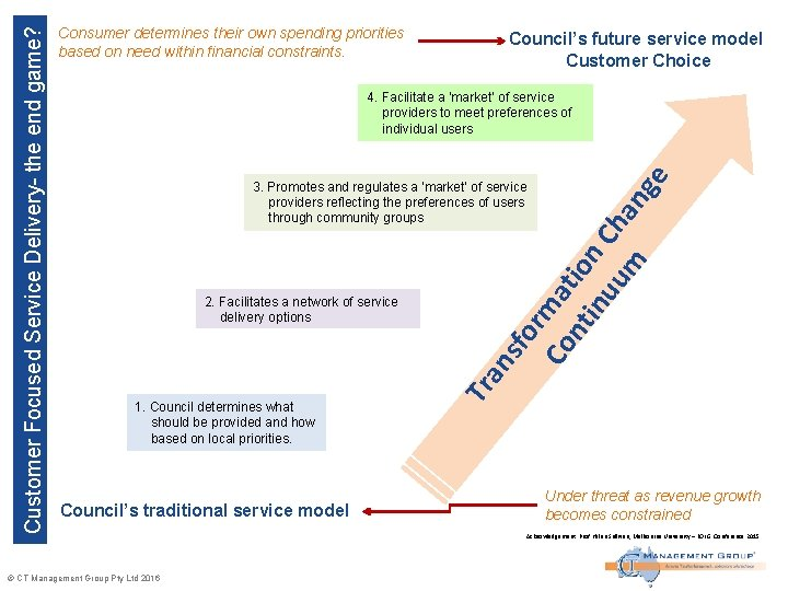 Council's future service model Customer Choice 2. Facilitates a network of service delivery options