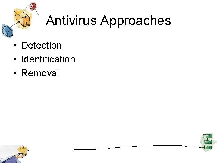 Antivirus Approaches • Detection • Identification • Removal