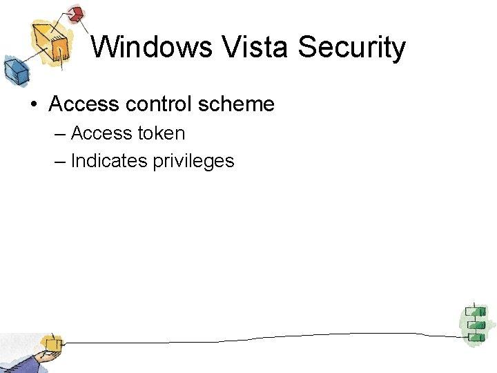 Windows Vista Security • Access control scheme – Access token – Indicates privileges