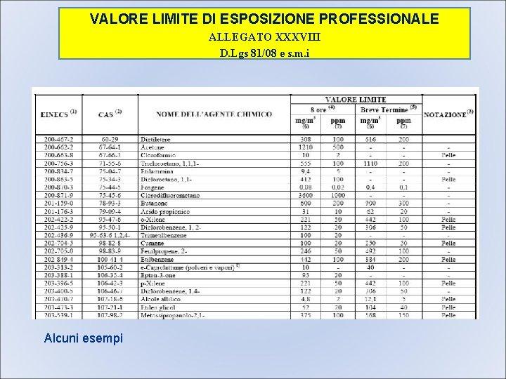 VALORE LIMITE DI ESPOSIZIONE PROFESSIONALE ALLEGATO XXXVIII D. Lgs 81/08 e s. m. i