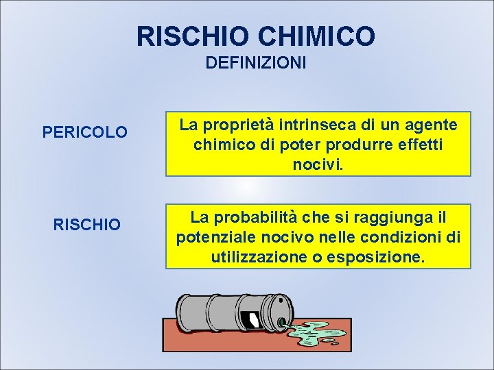 RISCHIO CHIMICO DEFINIZIONI PERICOLO La proprietà intrinseca di un agente chimico di poter produrre