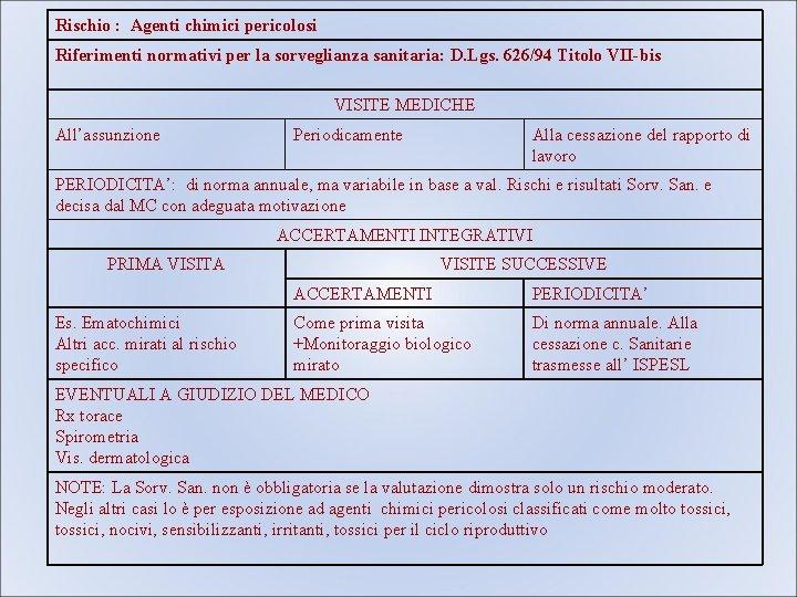Rischio : Agenti chimici pericolosi Riferimenti normativi per la sorveglianza sanitaria: D. Lgs. 626/94
