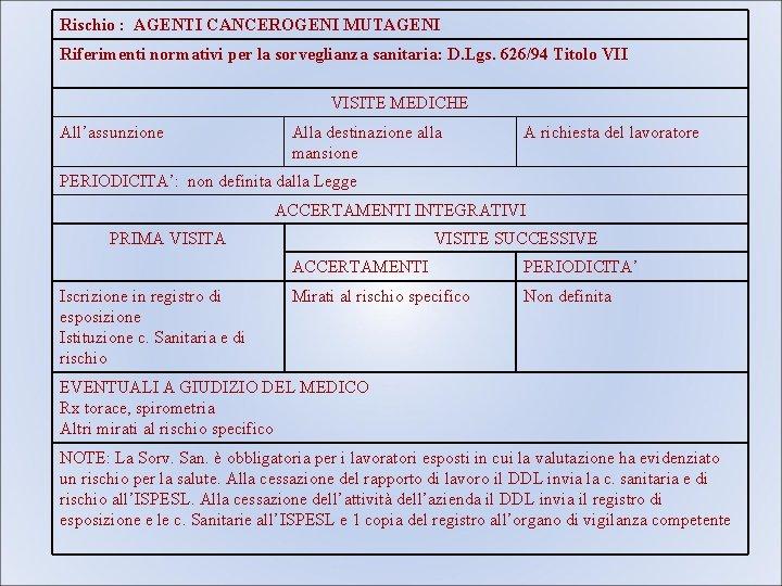 Rischio : AGENTI CANCEROGENI MUTAGENI Riferimenti normativi per la sorveglianza sanitaria: D. Lgs. 626/94