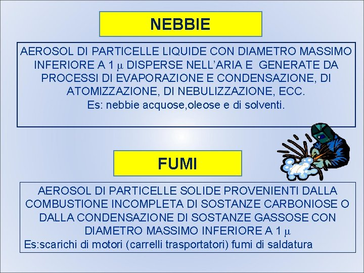 NEBBIE AEROSOL DI PARTICELLE LIQUIDE CON DIAMETRO MASSIMO INFERIORE A 1 DISPERSE NELL'ARIA E