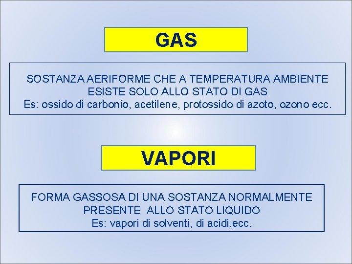 GAS SOSTANZA AERIFORME CHE A TEMPERATURA AMBIENTE ESISTE SOLO ALLO STATO DI GAS Es:
